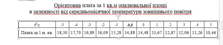 http://komun.te.ua/wp-content/uploads/2016/02/tabl.jpg