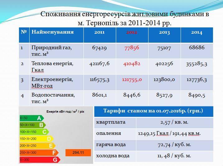 chrushchov-4