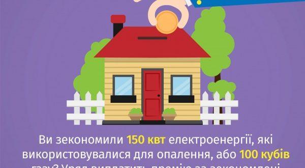 Заяви на 700 гривень від Уряду за зекономлений взимку газ приймаються до 1 вересня